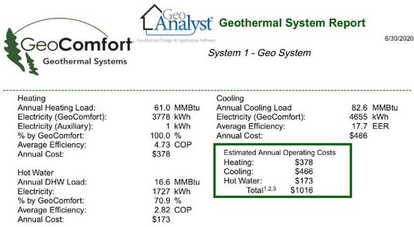 geo system report